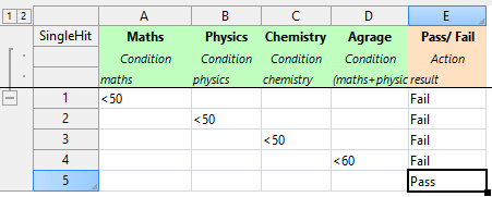 decision-table-sample