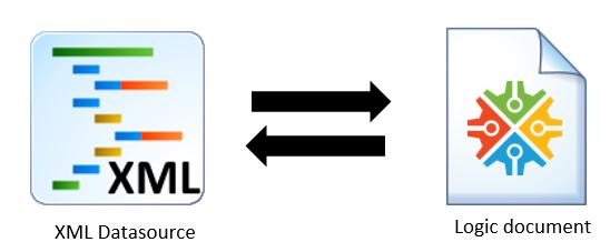 XML data sources