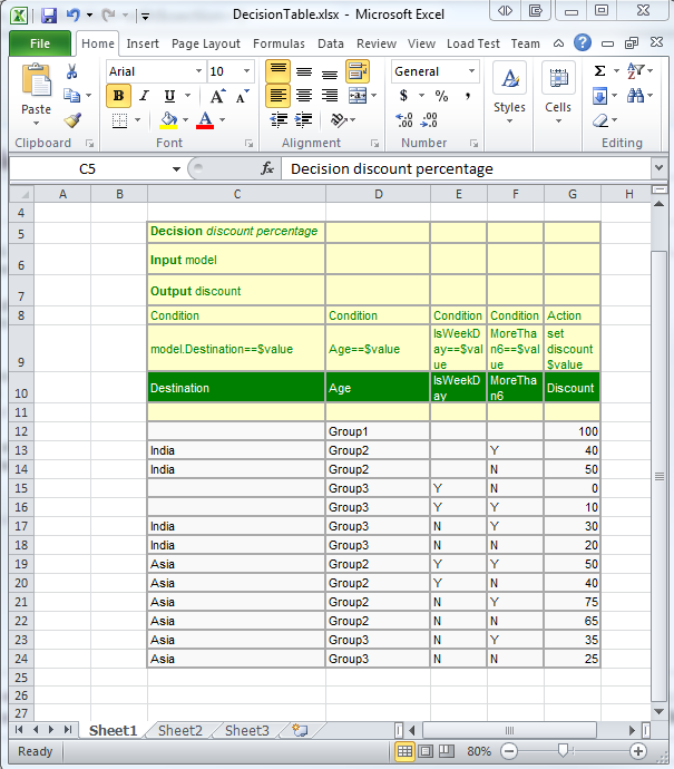 Decision Table Excel